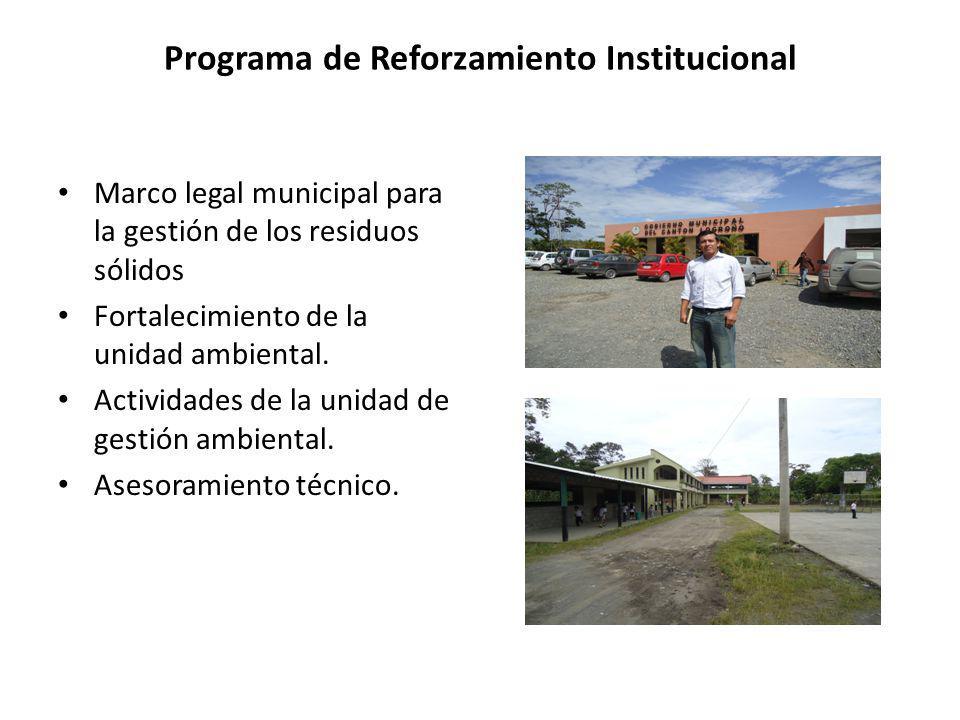 Programa de Reforzamiento Institucional Marco legal municipal para la gestión de los residuos sólidos Fortalecimiento de la unidad ambiental. Activida