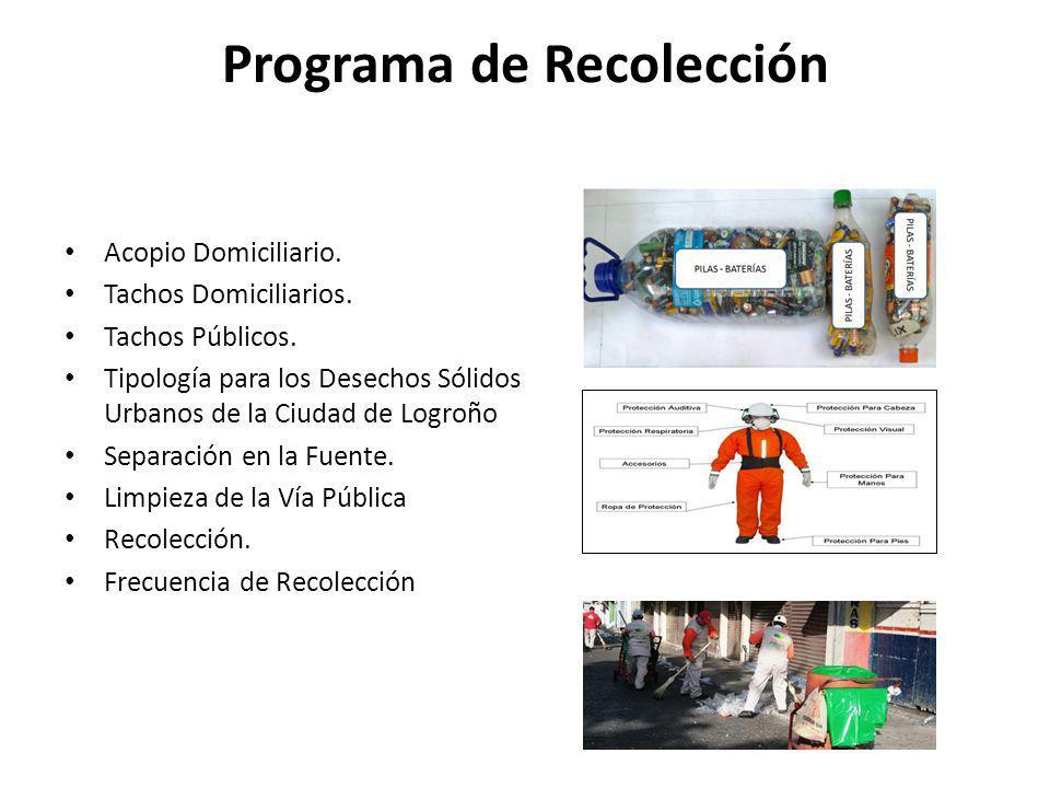 Programa de Recolección Acopio Domiciliario. Tachos Domiciliarios. Tachos Públicos. Tipología para los Desechos Sólidos Urbanos de la Ciudad de Logroñ
