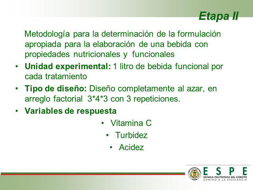 Etapa II Metodología para la determinación de la formulación apropiada para la elaboración de una bebida con propiedades nutricionales y funcionales U