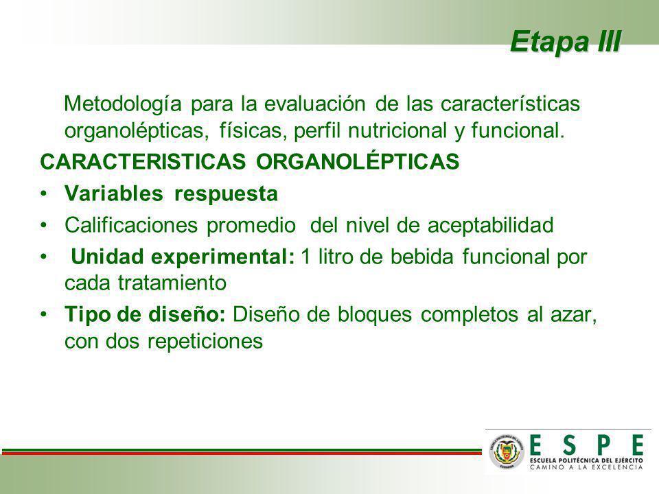 Etapa III Metodología para la evaluación de las características organolépticas, físicas, perfil nutricional y funcional. CARACTERISTICAS ORGANOLÉPTICA