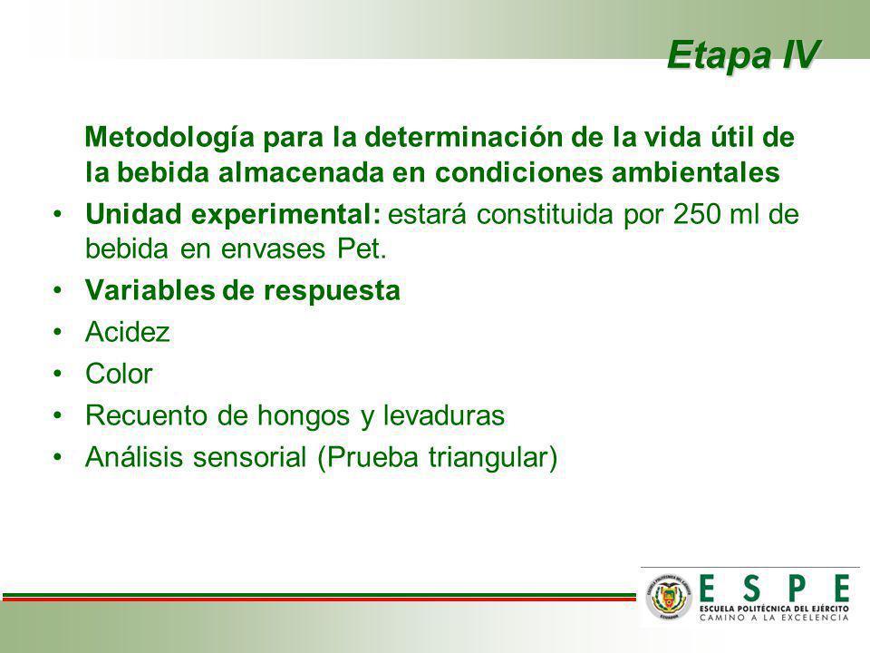 Etapa IV Metodología para la determinación de la vida útil de la bebida almacenada en condiciones ambientales Unidad experimental: estará constituida