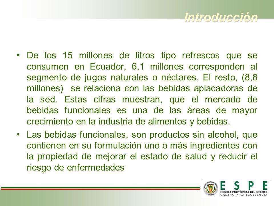 Introducción De los 15 millones de litros tipo refrescos que se consumen en Ecuador, 6,1 millones corresponden al segmento de jugos naturales o néctar