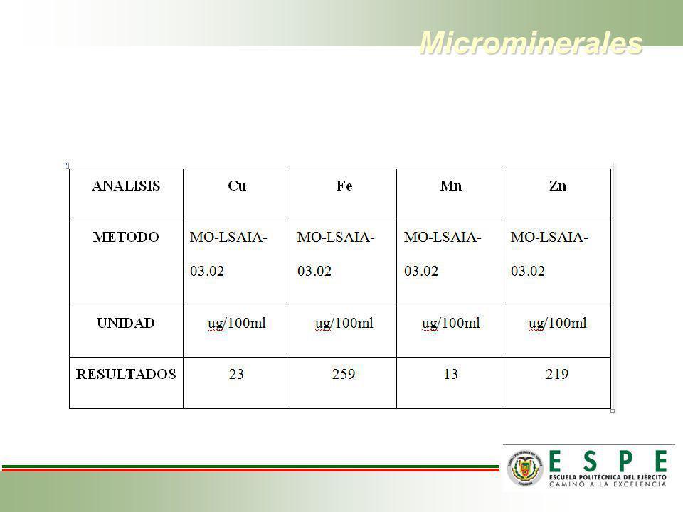 Microminerales Microminerales