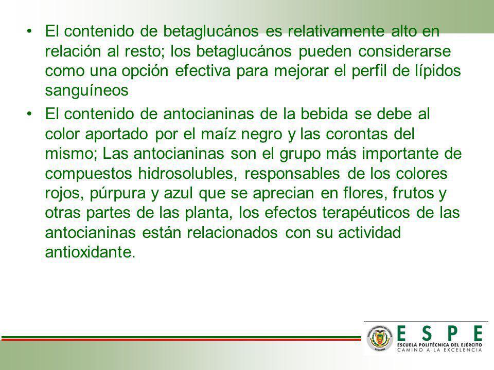 El contenido de betaglucános es relativamente alto en relación al resto; los betaglucános pueden considerarse como una opción efectiva para mejorar el