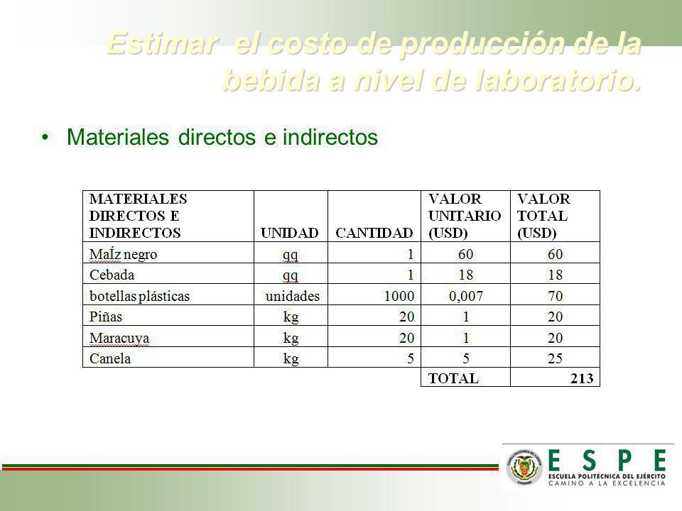 Estimar el costo de producción de la bebida a nivel de laboratorio. Materiales directos e indirectos