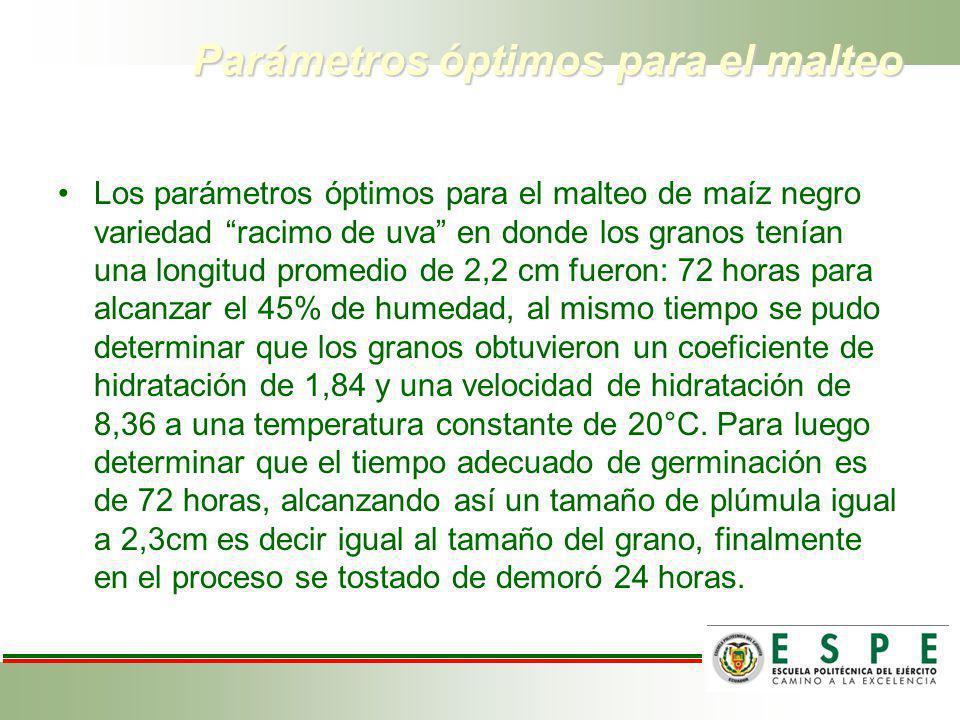 Parámetros óptimos para el malteo Los parámetros óptimos para el malteo de maíz negro variedad racimo de uva en donde los granos tenían una longitud p
