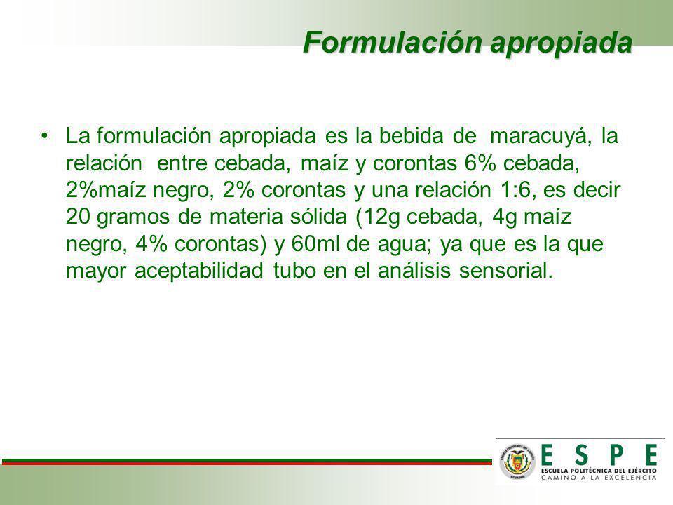 Formulación apropiada La formulación apropiada es la bebida de maracuyá, la relación entre cebada, maíz y corontas 6% cebada, 2%maíz negro, 2% coronta