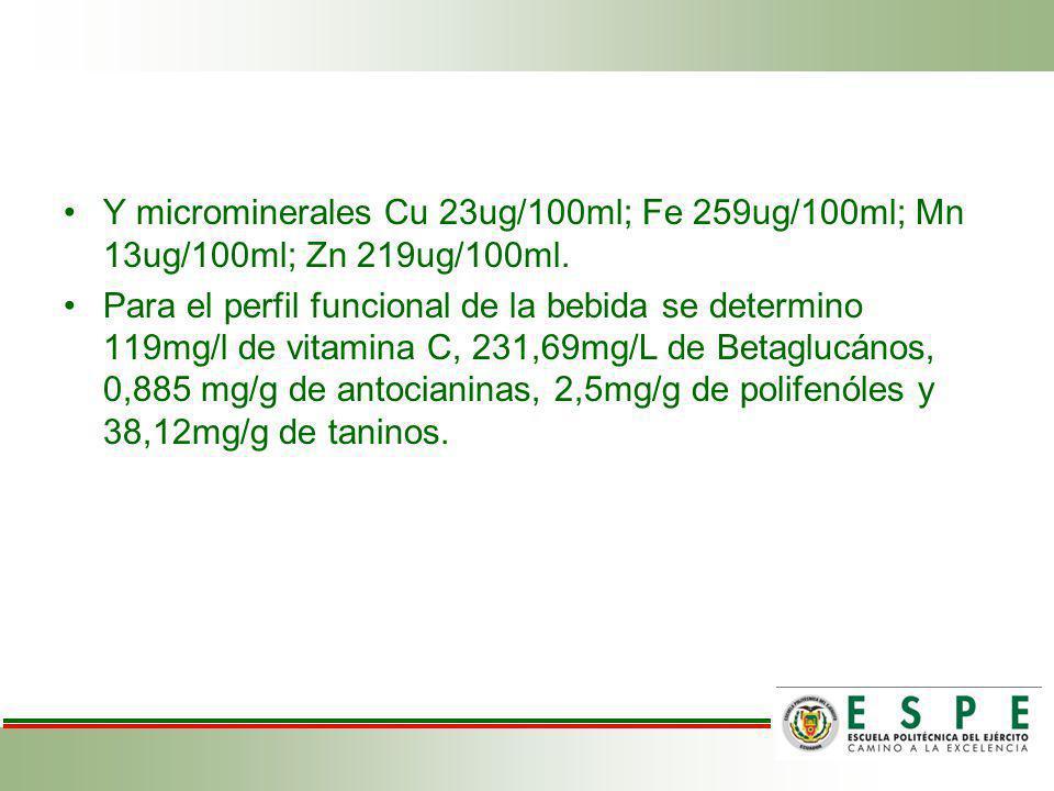 Y microminerales Cu 23ug/100ml; Fe 259ug/100ml; Mn 13ug/100ml; Zn 219ug/100ml. Para el perfil funcional de la bebida se determino 119mg/l de vitamina