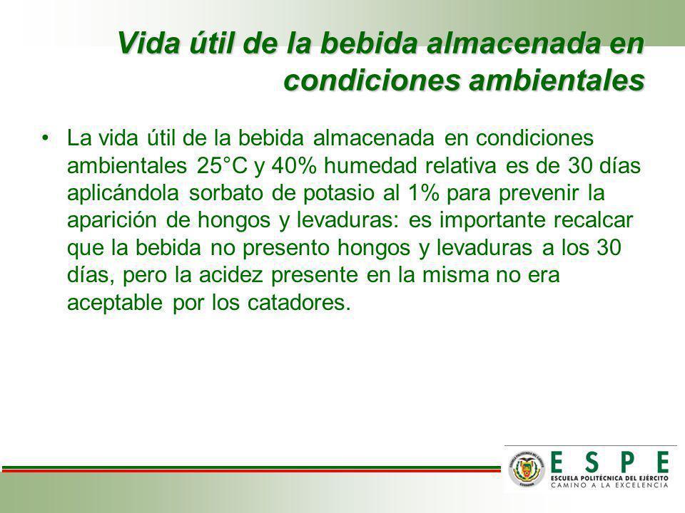 Vida útil de la bebida almacenada en condiciones ambientales La vida útil de la bebida almacenada en condiciones ambientales 25°C y 40% humedad relati