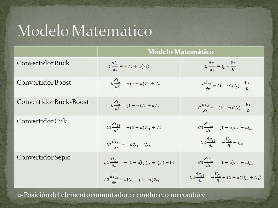 Modelo Matemático Convertidor Buck Convertidor Boost Convertidor Buck-Boost Convertidor Cuk Convertidor Sepic u-Posición del elemento conmutador : 1 c