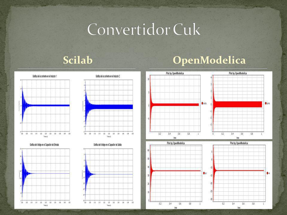 ScilabOpenModelica