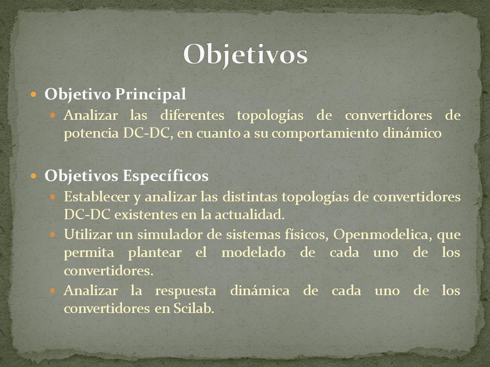 Objetivo Principal Analizar las diferentes topologías de convertidores de potencia DC-DC, en cuanto a su comportamiento dinámico Objetivos Específicos