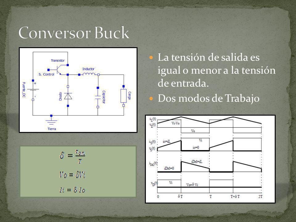 Modelo Matemático Convertidor Buck Convertidor Boost Convertidor Buck-Boost Convertidor Cuk Convertidor Sepic u-Posición del elemento conmutador : 1 conduce, 0 no conduce