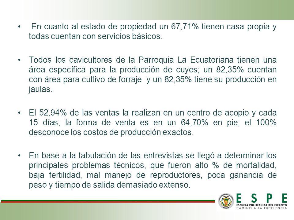 En cuanto al estado de propiedad un 67,71% tienen casa propia y todas cuentan con servicios básicos. Todos los cavicultores de la Parroquia La Ecuator
