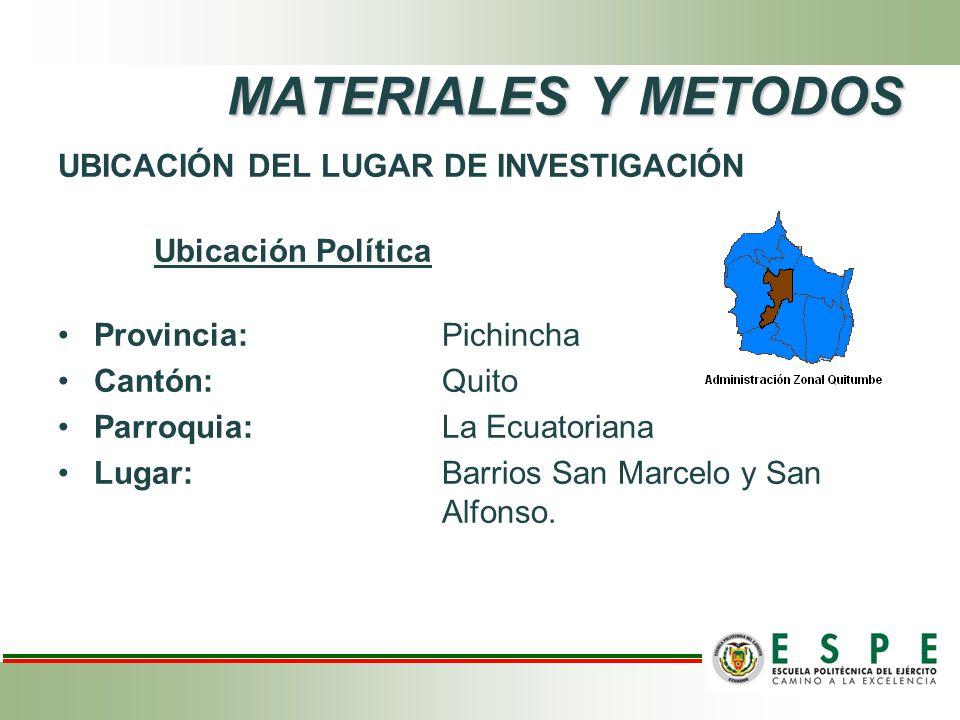 MATERIALES Y METODOS UBICACIÓN DEL LUGAR DE INVESTIGACIÓN Ubicación Política Provincia: Pichincha Cantón: Quito Parroquia: La Ecuatoriana Lugar: Barrios San Marcelo y San Alfonso.