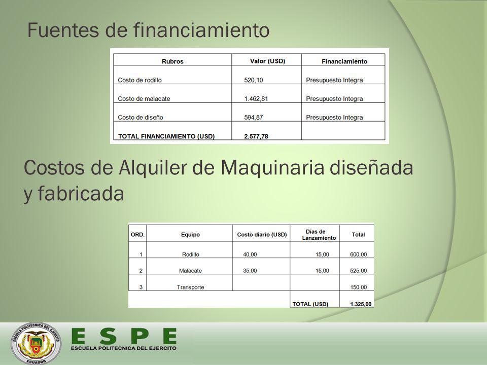 Fuentes de financiamiento Costos de Alquiler de Maquinaria diseñada y fabricada