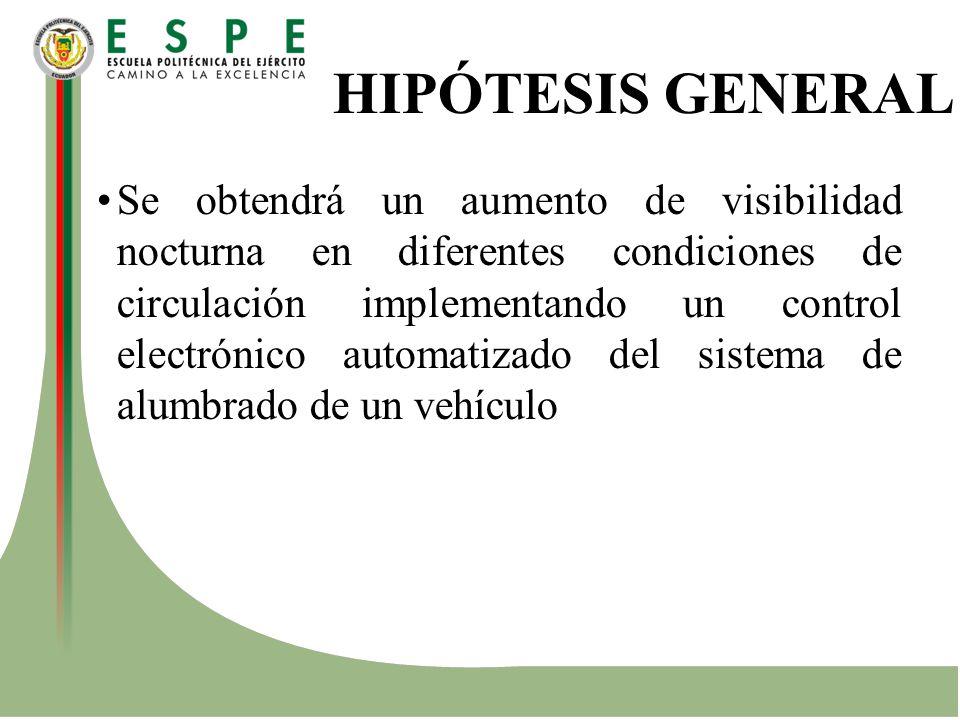 HIPÓTESIS GENERAL Se obtendrá un aumento de visibilidad nocturna en diferentes condiciones de circulación implementando un control electrónico automat