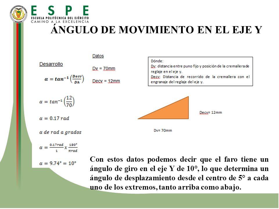 ÁNGULO DE MOVIMIENTO EN EL EJE Y Con estos datos podemos decir que el faro tiene un ángulo de giro en el eje Y de 10°, lo que determina un ángulo de d