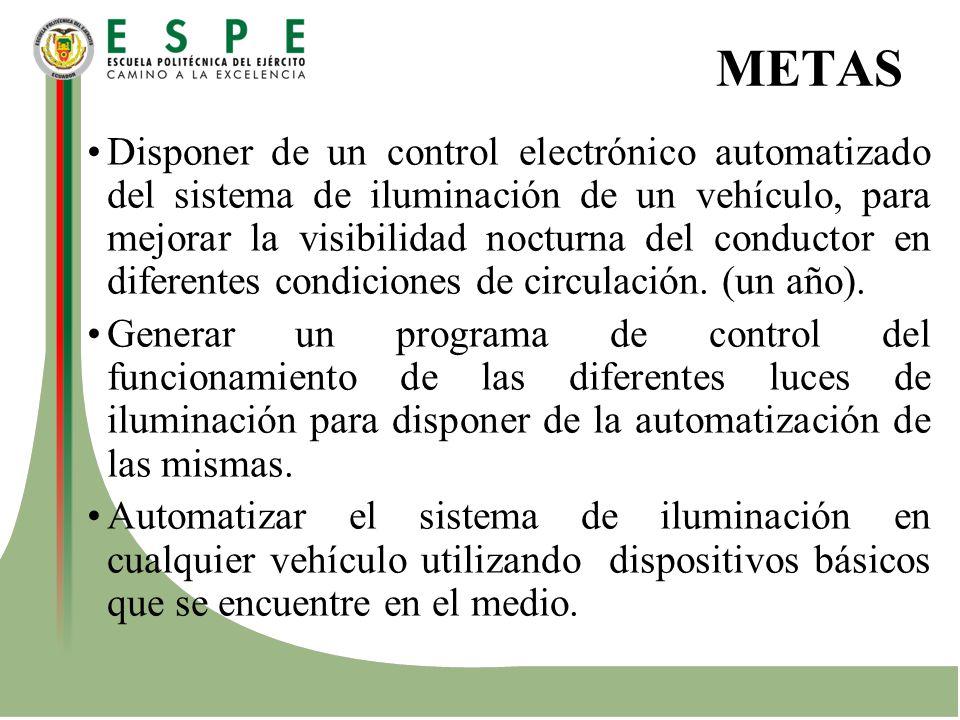 METAS Disponer de un control electrónico automatizado del sistema de iluminación de un vehículo, para mejorar la visibilidad nocturna del conductor en