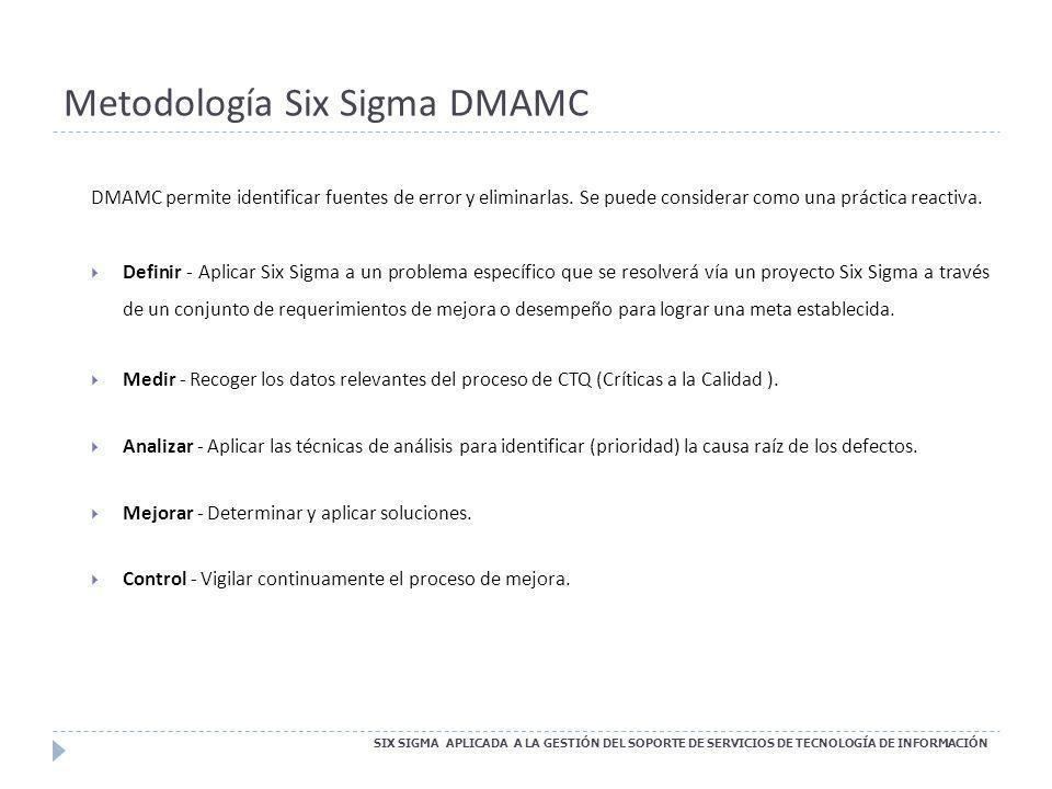 Metodología Six Sigma DMAMC SIX SIGMA APLICADA A LA GESTIÓN DEL SOPORTE DE SERVICIOS DE TECNOLOGÍA DE INFORMACIÓN DMAMC permite identificar fuentes de