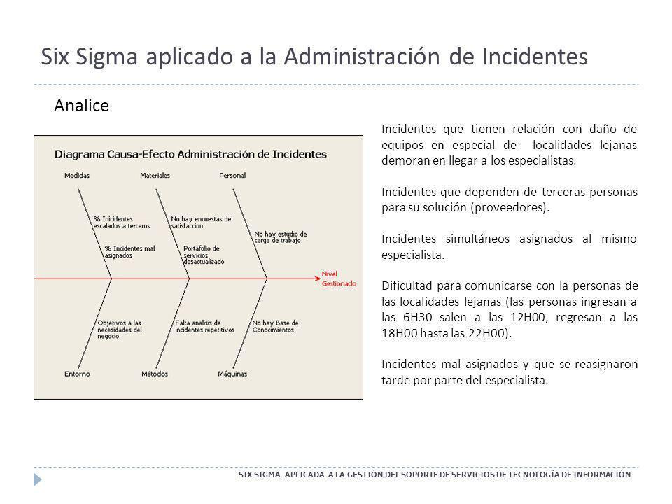 Six Sigma aplicado a la Administración de Incidentes SIX SIGMA APLICADA A LA GESTIÓN DEL SOPORTE DE SERVICIOS DE TECNOLOGÍA DE INFORMACIÓN Analice Inc