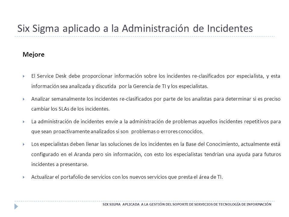 Six Sigma aplicado a la Administración de Incidentes SIX SIGMA APLICADA A LA GESTIÓN DEL SOPORTE DE SERVICIOS DE TECNOLOGÍA DE INFORMACIÓN Mejore El S