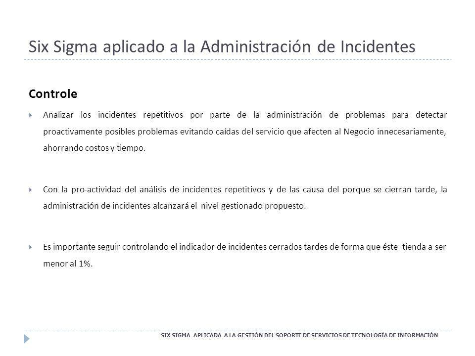 Six Sigma aplicado a la Administración de Incidentes SIX SIGMA APLICADA A LA GESTIÓN DEL SOPORTE DE SERVICIOS DE TECNOLOGÍA DE INFORMACIÓN Controle An