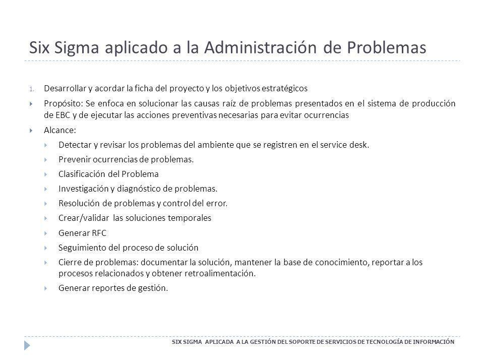 Six Sigma aplicado a la Administración de Problemas SIX SIGMA APLICADA A LA GESTIÓN DEL SOPORTE DE SERVICIOS DE TECNOLOGÍA DE INFORMACIÓN 1. Desarroll
