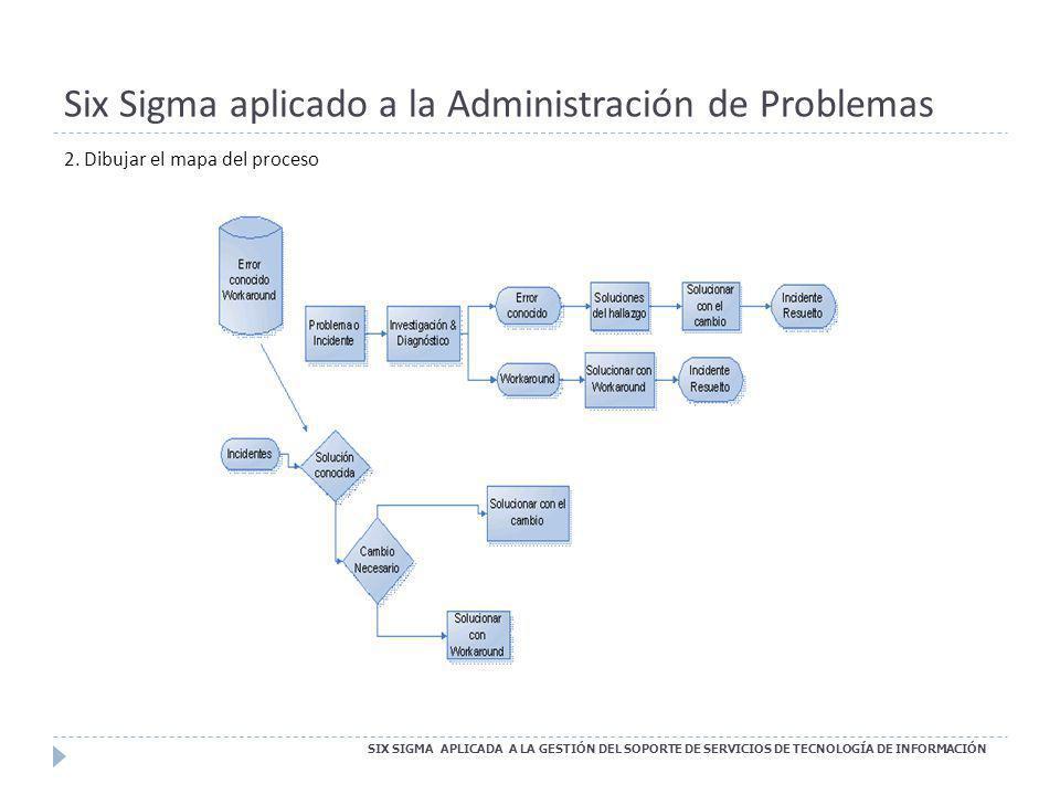 Six Sigma aplicado a la Administración de Problemas SIX SIGMA APLICADA A LA GESTIÓN DEL SOPORTE DE SERVICIOS DE TECNOLOGÍA DE INFORMACIÓN 2. Dibujar e