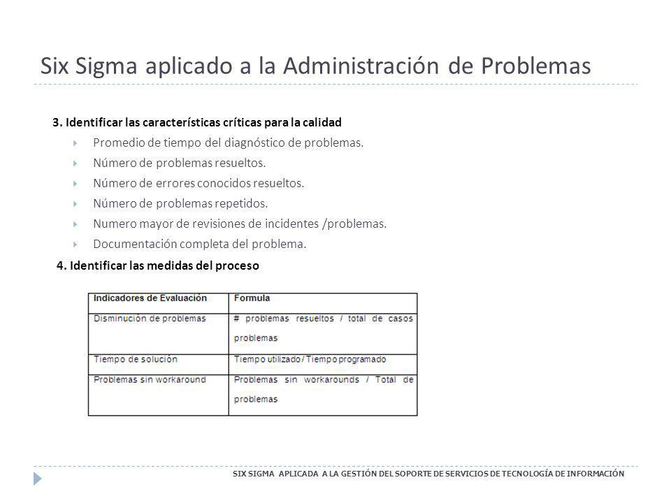 Six Sigma aplicado a la Administración de Problemas SIX SIGMA APLICADA A LA GESTIÓN DEL SOPORTE DE SERVICIOS DE TECNOLOGÍA DE INFORMACIÓN 3. Identific