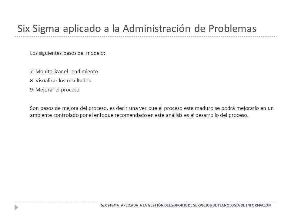 Six Sigma aplicado a la Administración de Problemas SIX SIGMA APLICADA A LA GESTIÓN DEL SOPORTE DE SERVICIOS DE TECNOLOGÍA DE INFORMACIÓN Los siguient