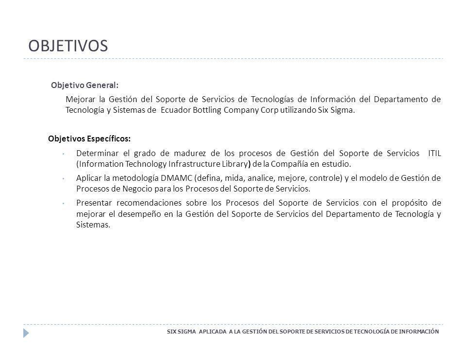 OBJETIVOS ESPECÍFICOS SIX SIGMA APLICADA A LA GESTIÓN DEL SOPORTE DE SERVICIOS DE TECNOLOGÍA DE INFORMACIÓN Determinar el grado de madurez de los procesos de Gestión del Soporte de Servicios ITIL (Information Technology Infrastructure Library) de la Compañía en estudio.
