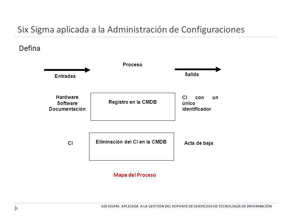 Six Sigma aplicada a la Administración de Configuraciones SIX SIGMA APLICADA A LA GESTIÓN DEL SOPORTE DE SERVICIOS DE TECNOLOGÍA DE INFORMACIÓN Defina