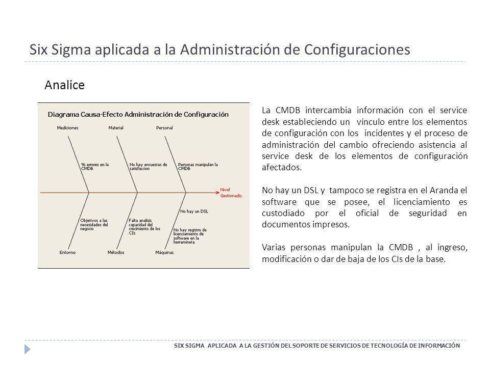 Six Sigma aplicada a la Administración de Configuraciones SIX SIGMA APLICADA A LA GESTIÓN DEL SOPORTE DE SERVICIOS DE TECNOLOGÍA DE INFORMACIÓN Analic