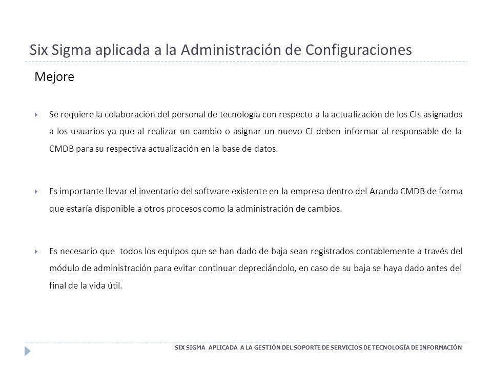 Six Sigma aplicada a la Administración de Configuraciones SIX SIGMA APLICADA A LA GESTIÓN DEL SOPORTE DE SERVICIOS DE TECNOLOGÍA DE INFORMACIÓN Mejore