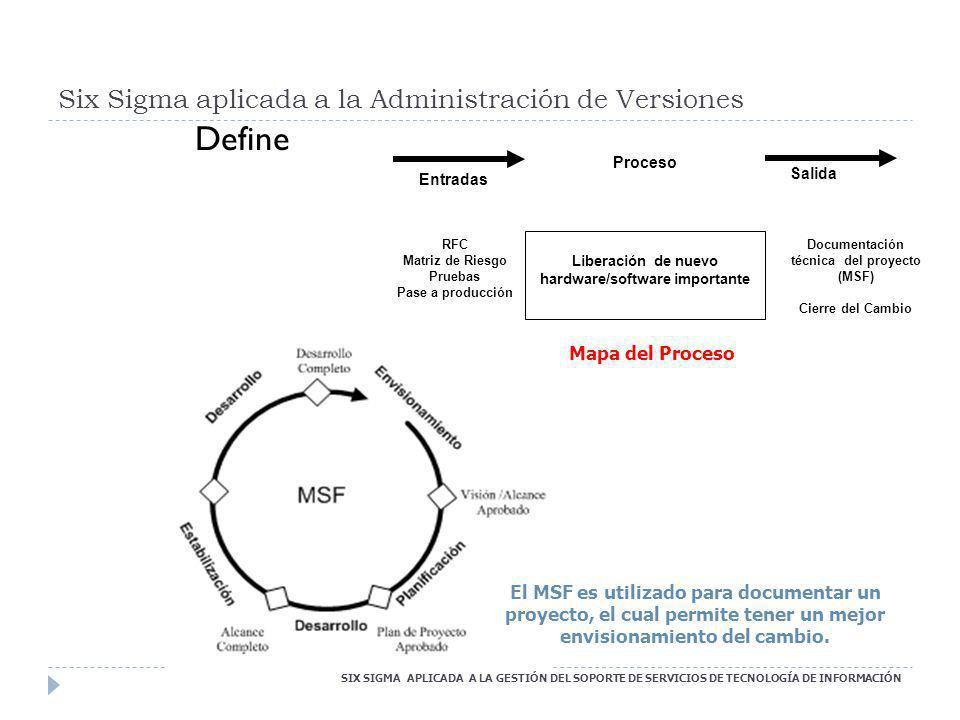 Six Sigma aplicada a la Administración de Versiones SIX SIGMA APLICADA A LA GESTIÓN DEL SOPORTE DE SERVICIOS DE TECNOLOGÍA DE INFORMACIÓN Define Mapa