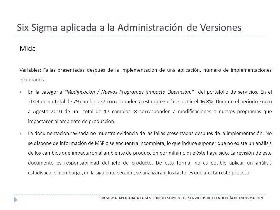Six Sigma aplicada a la Administración de Versiones SIX SIGMA APLICADA A LA GESTIÓN DEL SOPORTE DE SERVICIOS DE TECNOLOGÍA DE INFORMACIÓN Mida Variabl