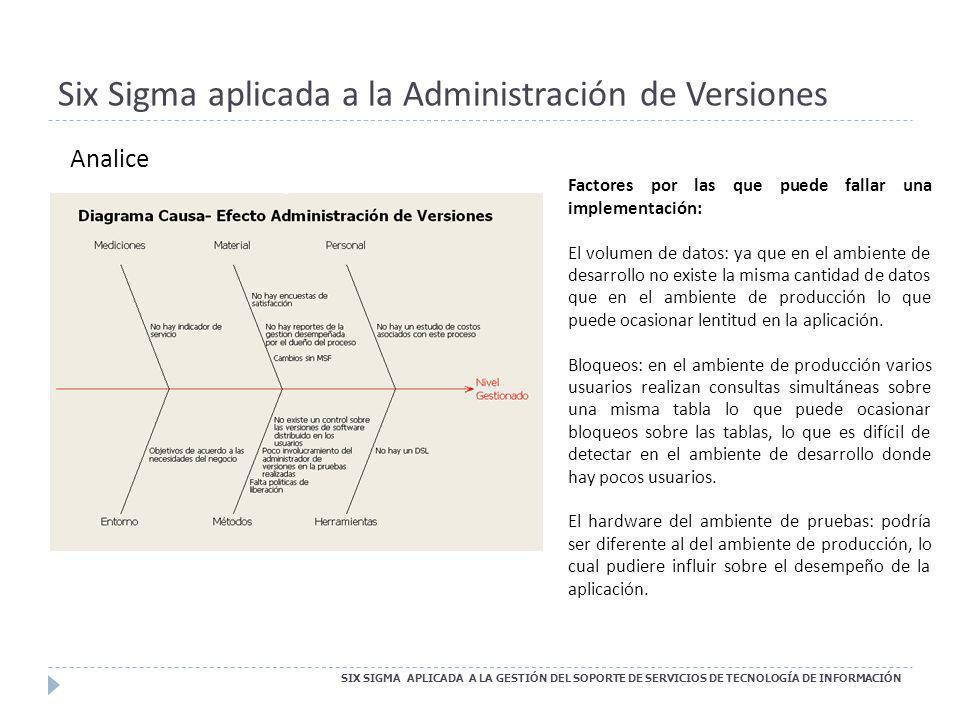 Six Sigma aplicada a la Administración de Versiones SIX SIGMA APLICADA A LA GESTIÓN DEL SOPORTE DE SERVICIOS DE TECNOLOGÍA DE INFORMACIÓN Analice Fact
