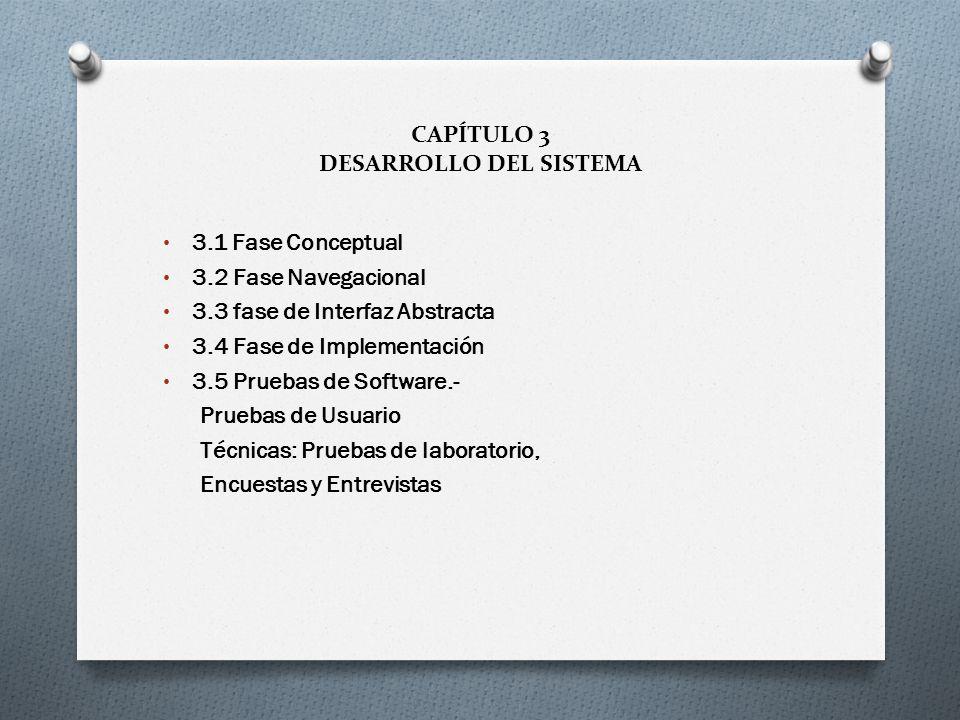 CAPÍTULO 3 DESARROLLO DEL SISTEMA 3.1 Fase Conceptual 3.2 Fase Navegacional 3.3 fase de Interfaz Abstracta 3.4 Fase de Implementación 3.5 Pruebas de Software.- Pruebas de Usuario Técnicas: Pruebas de laboratorio, Encuestas y Entrevistas