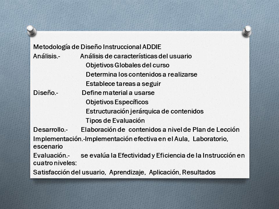 Metodología de Diseño Instruccional ADDIE Análisis.- Análisis de características del usuario Objetivos Globales del curso Determina los contenidos a realizarse Establece tareas a seguir Diseño.- Define material a usarse Objetivos Específicos Estructuración jerárquica de contenidos Tipos de Evaluación Desarrollo.- Elaboración de contenidos a nivel de Plan de Lección Implementación.-Implementación efectiva en el Aula, Laboratorio, escenario Evaluación.- se evalúa la Efectividad y Eficiencia de la Instrucción en cuatro niveles: Satisfacción del usuario, Aprendizaje, Aplicación, Resultados