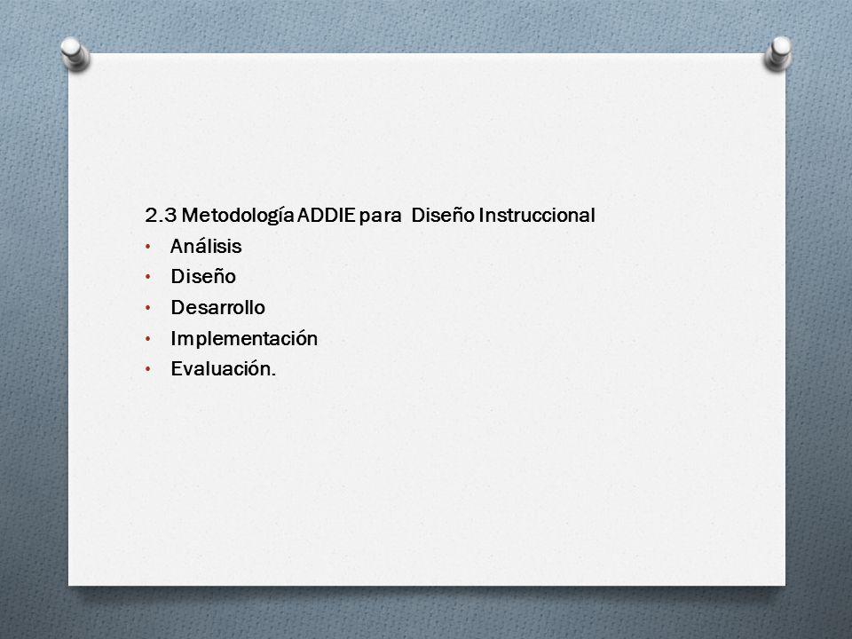 2.3 Metodología ADDIE para Diseño Instruccional Análisis Diseño Desarrollo Implementación Evaluación.