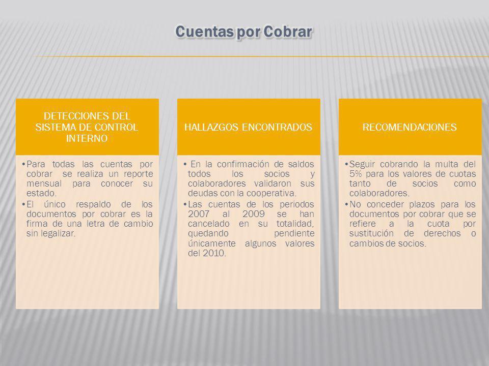 DETECCIONES DEL SISTEMA DE CONTROL INTERNO Para todas las cuentas por cobrar se realiza un reporte mensual para conocer su estado. El único respaldo d