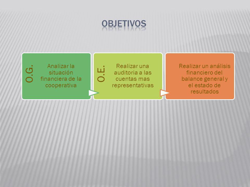 O.G. Analizar la situación financiera de la cooperativa O.E. Realizar una auditoria a las cuentas mas representativas Realizar un análisis financiero