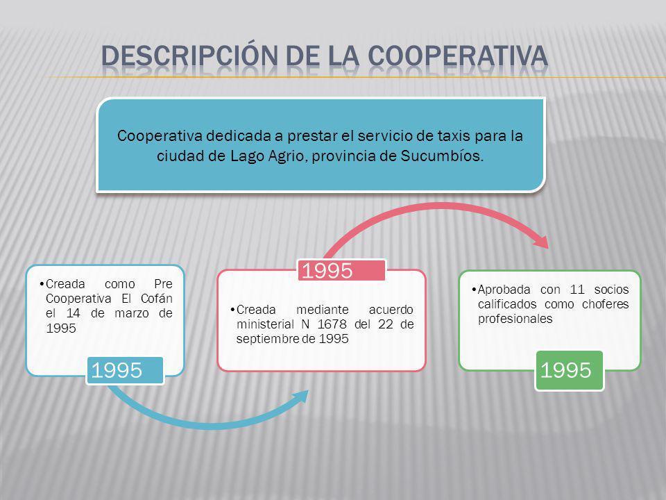 Creada como Pre Cooperativa El Cofán el 14 de marzo de 1995 1995 Creada mediante acuerdo ministerial N 1678 del 22 de septiembre de 1995 1995 Aprobada