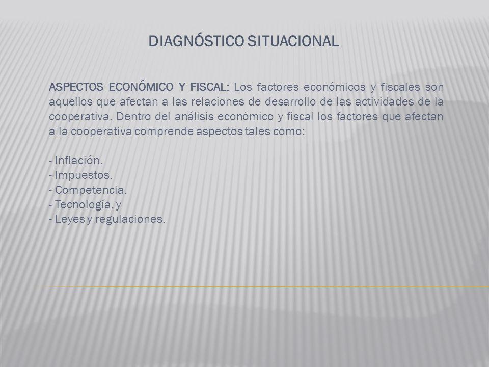 DIAGNÓSTICO SITUACIONAL ASPECTOS ECONÓMICO Y FISCAL: Los factores económicos y fiscales son aquellos que afectan a las relaciones de desarrollo de las