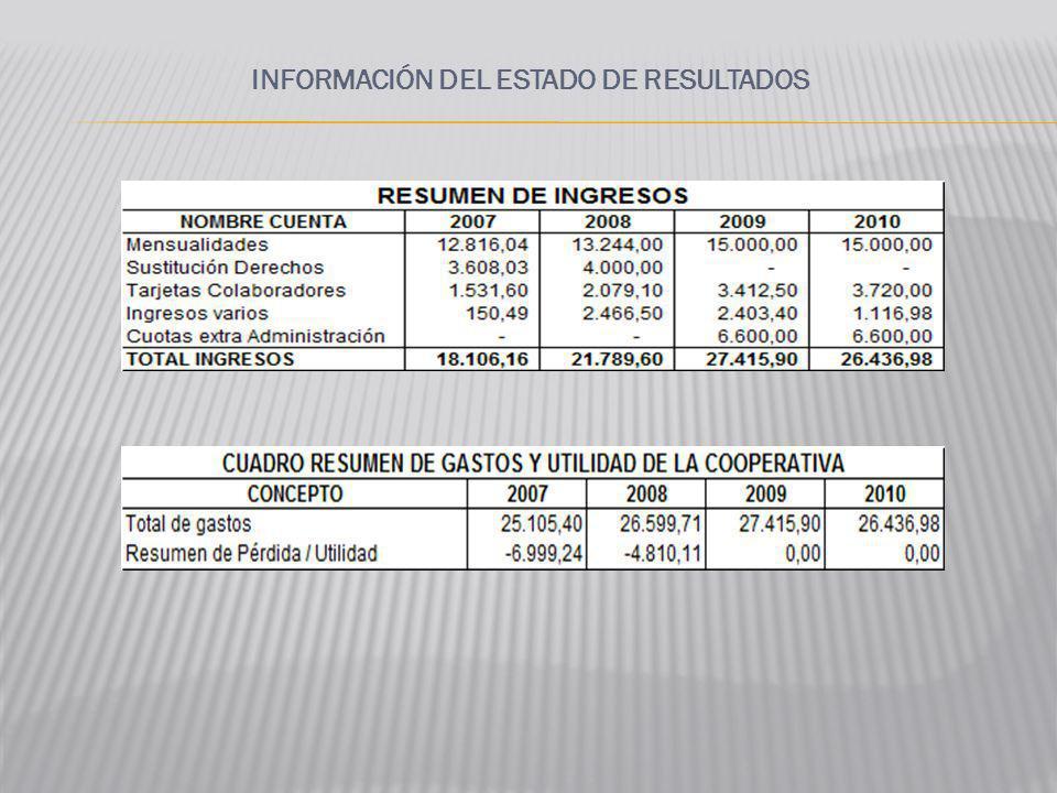 PLANEACIÓN DE LA AUDITORIA EJECUCIÓN DE LA AUDITORÍA ELABORACIÓN DEL INFORME FINAL