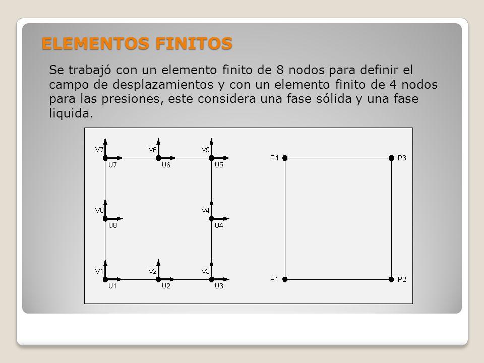 ELEMENTOS FINITOS Se trabajó con un elemento finito de 8 nodos para definir el campo de desplazamientos y con un elemento finito de 4 nodos para las p