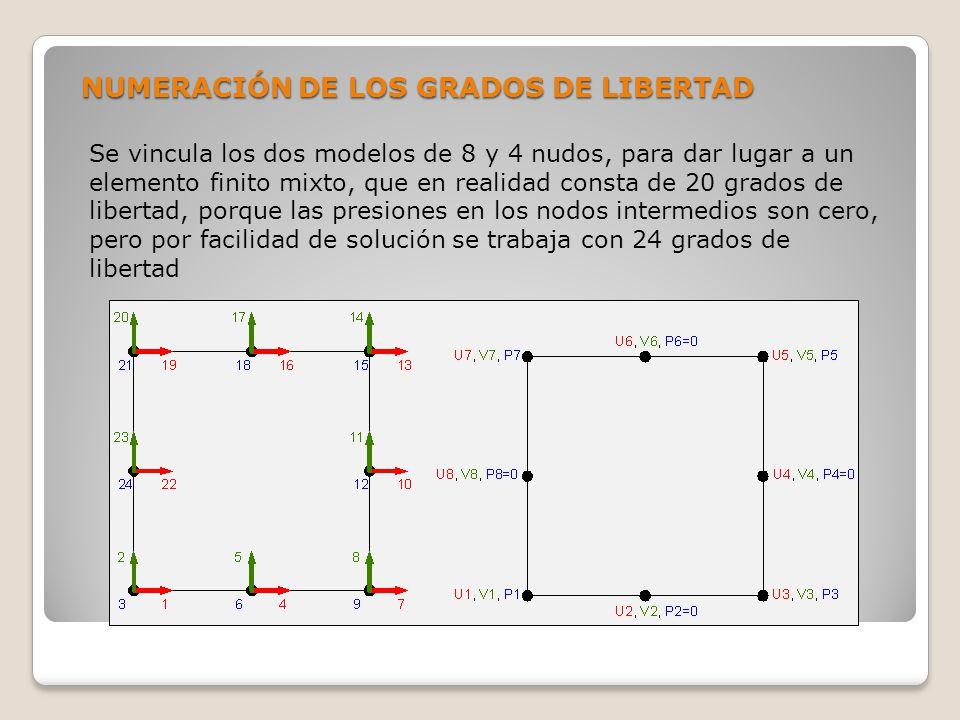 NUMERACIÓN DE LOS GRADOS DE LIBERTAD Se vincula los dos modelos de 8 y 4 nudos, para dar lugar a un elemento finito mixto, que en realidad consta de 2