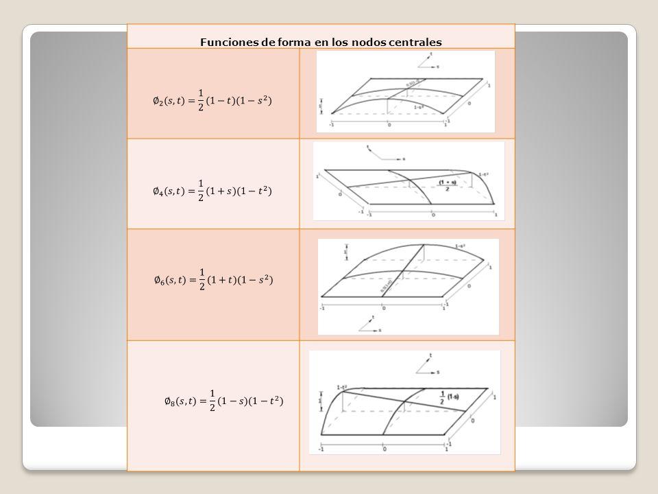 Funciones de forma en los nodos centrales