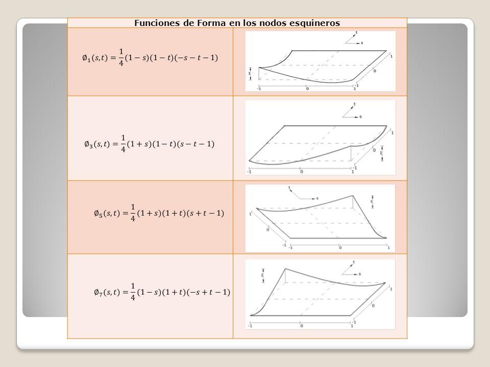 Funciones de Forma en los nodos esquineros